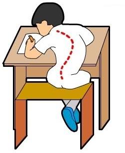 Физические упражнения при нарушении осанки ребенка